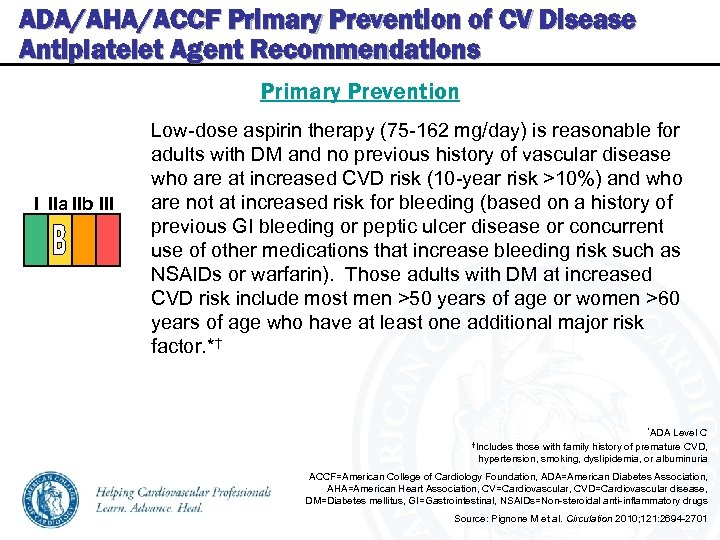 ADA/AHA/ACCF Primary Prevention of CV Disease Antiplatelet Agent Recommendations Primary Prevention I IIa IIb