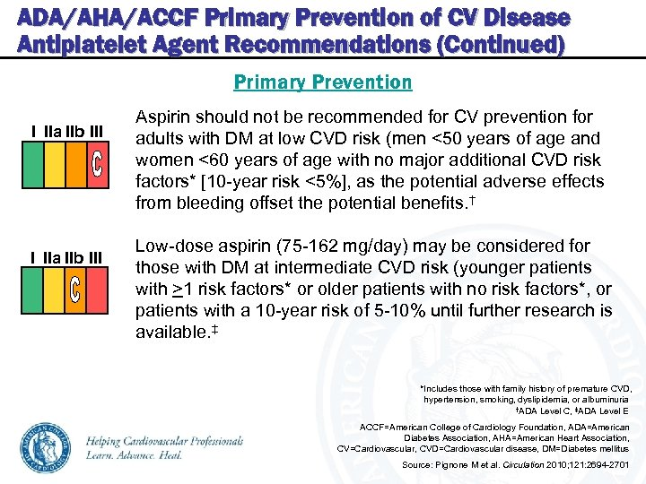 ADA/AHA/ACCF Primary Prevention of CV Disease Antiplatelet Agent Recommendations (Continued) Primary Prevention I IIa