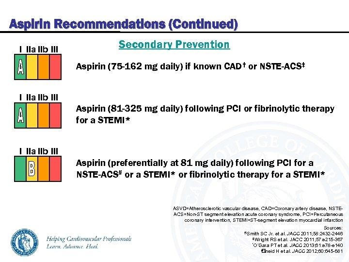 Aspirin Recommendations (Continued) I IIa IIb III Secondary Prevention Aspirin (75 -162 mg daily)