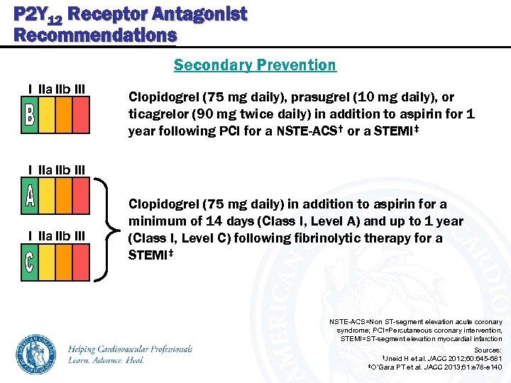 P 2 Y 12 Receptor Antagonist Recommendations Secondary Prevention I IIa IIb III Clopidogrel