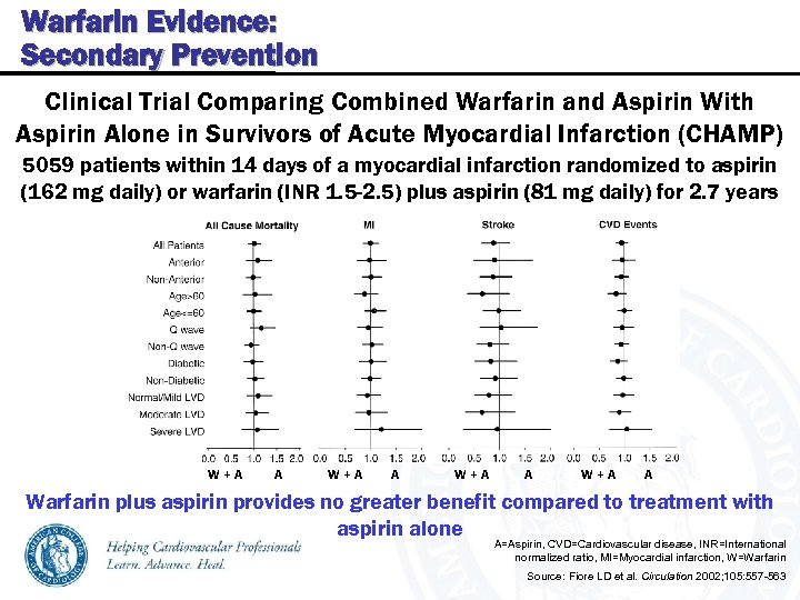 Warfarin Evidence: Secondary Prevention Clinical Trial Comparing Combined Warfarin and Aspirin With Aspirin Alone
