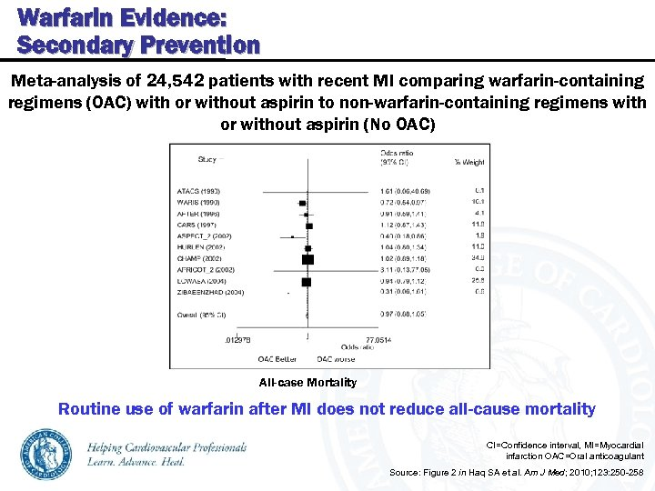 Warfarin Evidence: Secondary Prevention Meta-analysis of 24, 542 patients with recent MI comparing warfarin-containing