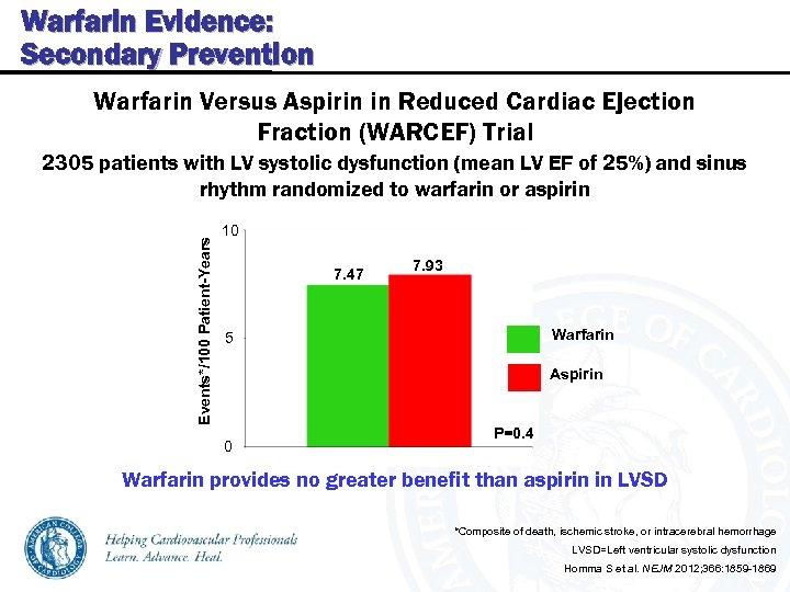Warfarin Evidence: Secondary Prevention Warfarin Versus Aspirin in Reduced Cardiac Ejection Fraction (WARCEF) Trial
