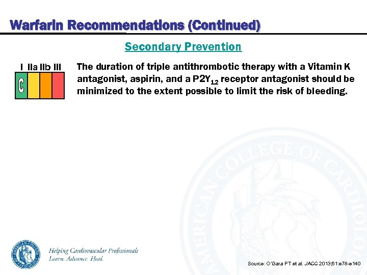 Warfarin Recommendations (Continued) Secondary Prevention I IIa IIb III The duration of triple antithrombotic