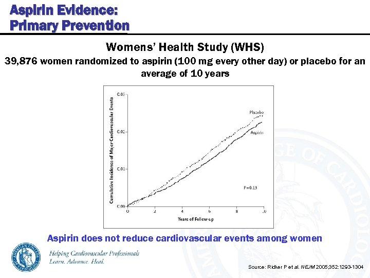 Aspirin Evidence: Primary Prevention Womens' Health Study (WHS) 39, 876 women randomized to aspirin
