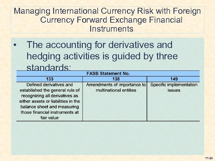 Managing International Currency Risk with Foreign Currency Forward Exchange Financial Instruments • The accounting