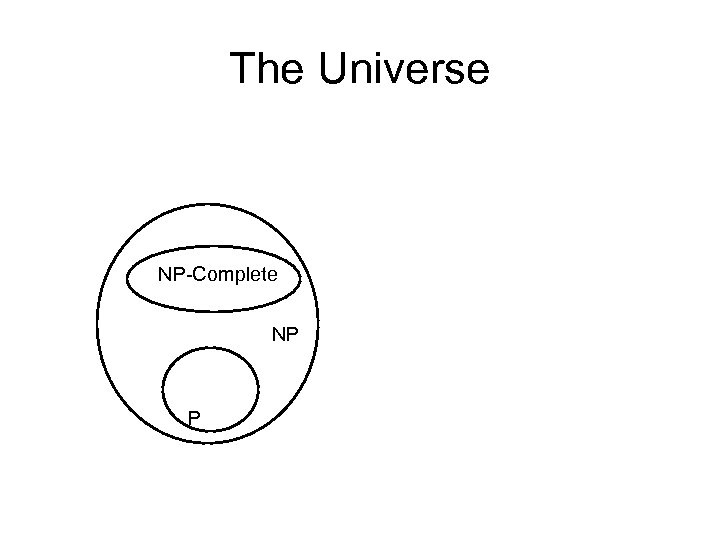 The Universe NP-Complete NP P