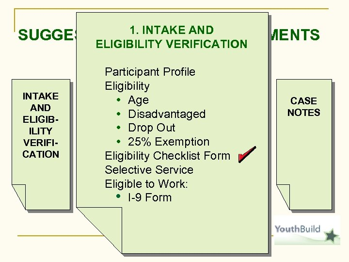1. INTAKE AND SUGGESTED FOLDER COMPARTMENTS ELIGIBILITY VERIFICATION INTAKE AND ELIGIBILITY VERIFICATION Participant Profile