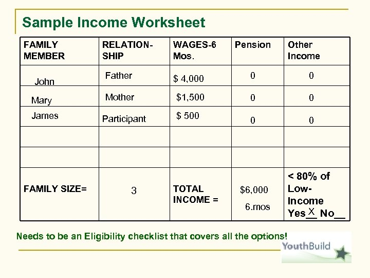 Sample Income Worksheet FAMILY MEMBER John Mary James FAMILY SIZE= RELATIONSHIP WAGES-6 Mos. Pension