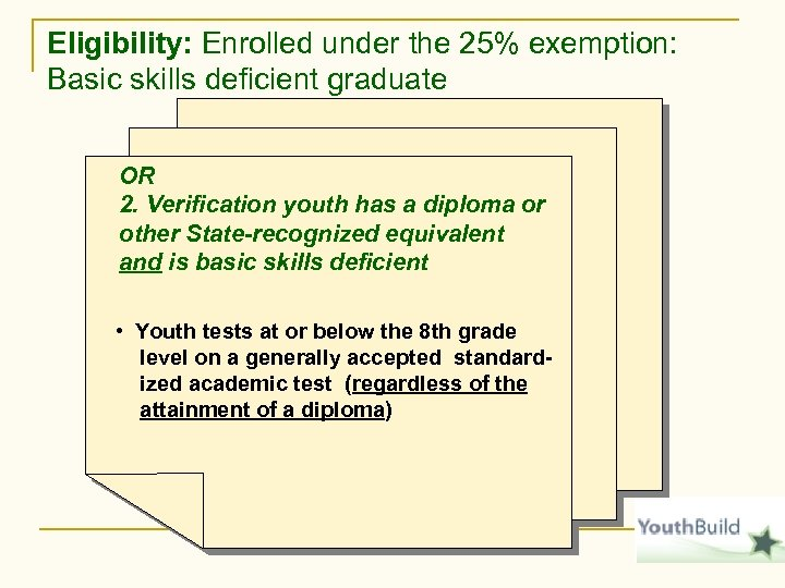 Eligibility: Enrolled under the 25% exemption: Basic skills deficient graduate OR 2. Verification youth