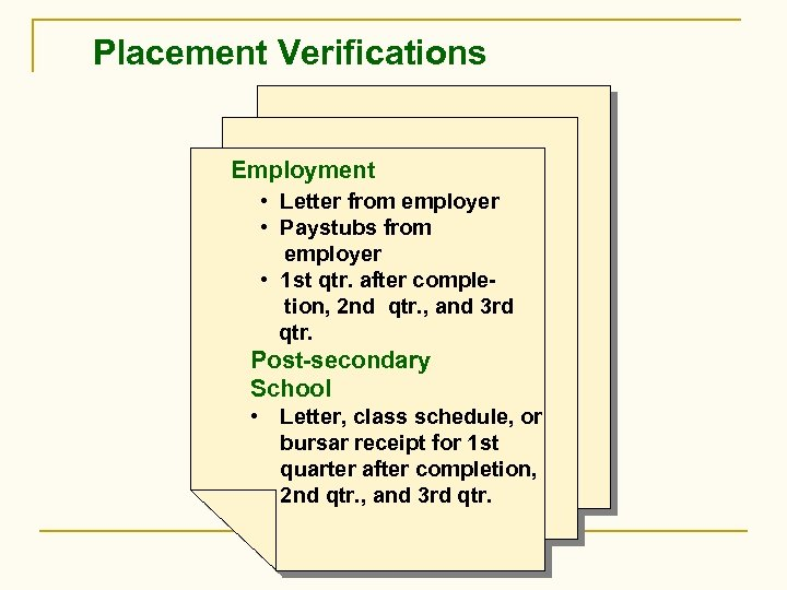 Placement Verifications Employment • Letter from employer • Paystubs from employer • 1 st