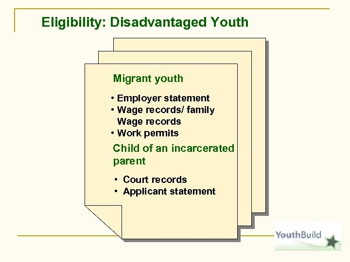 Eligibility: Disadvantaged Youth Migrant youth • Employer statement • Wage records/ family Wage records