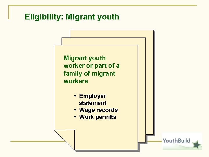 Eligibility: Migrant youth worker or part of a family of migrant workers • Employer