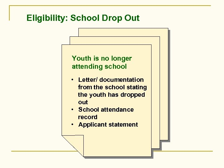 Eligibility: School Drop Out Youth is no longer attending school • Letter/ documentation from