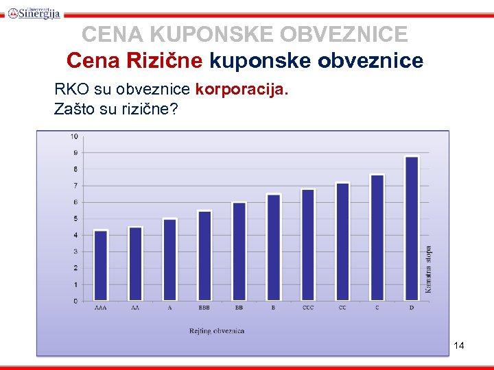 CENA KUPONSKE OBVEZNICE Cena Rizične kuponske obveznice RKO su obveznice korporacija. Zašto su rizične?