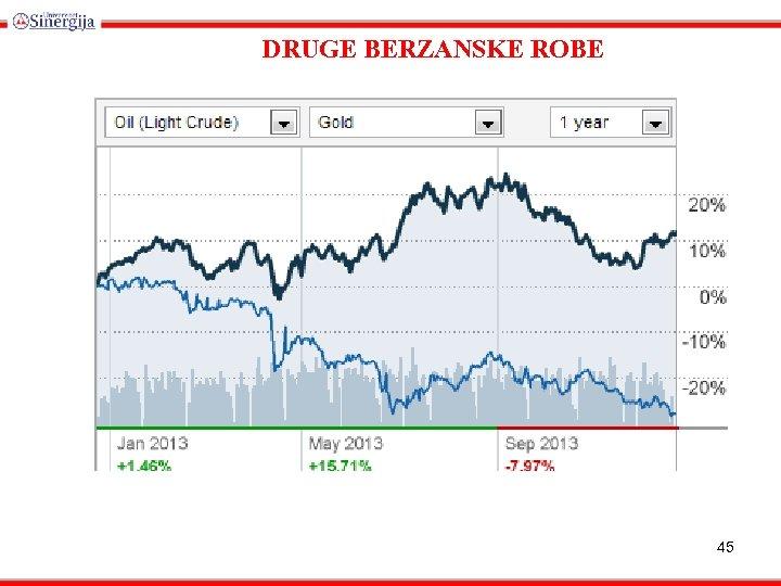 DRUGE BERZANSKE ROBE 45