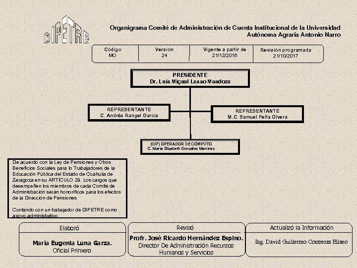 Organigrama Comité de Administración de Cuenta Institucional de la Universidad Autónoma Agraria Antonio Narro