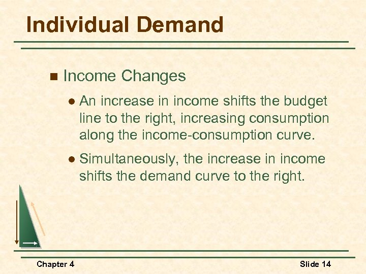 Individual Demand n Income Changes l An increase in income shifts the budget line