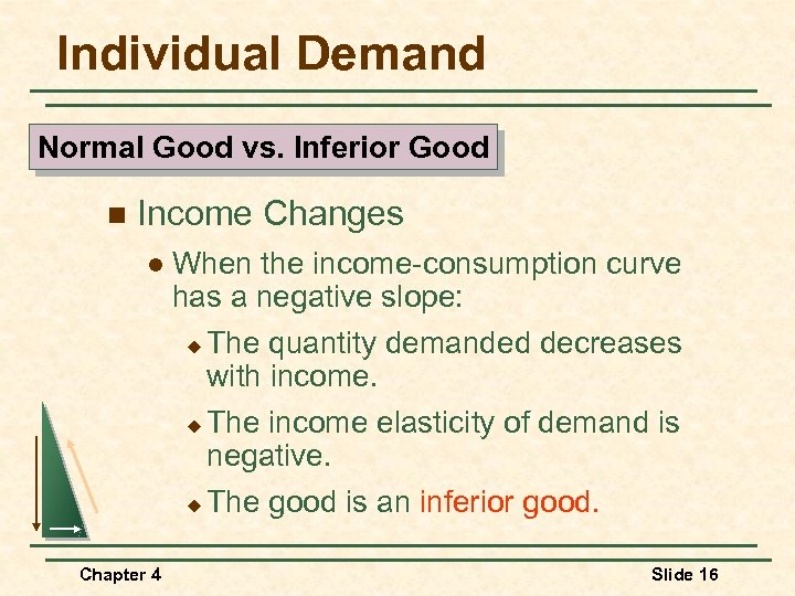 Individual Demand Normal Good vs. Inferior Good n Income Changes l Chapter 4 When