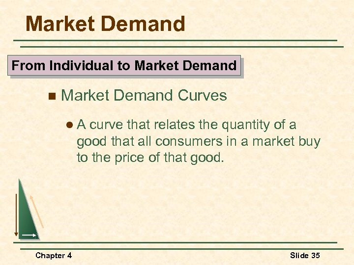 Market Demand From Individual to Market Demand n Market Demand Curves l. A curve
