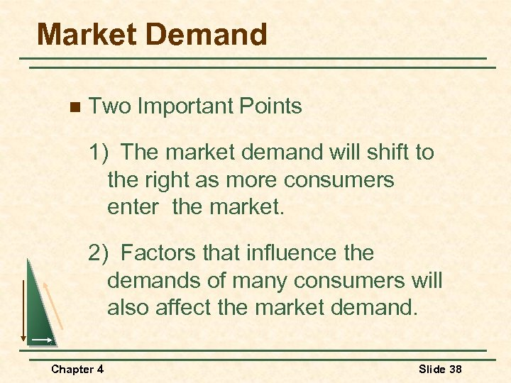 Market Demand n Two Important Points 1) The market demand will shift to the