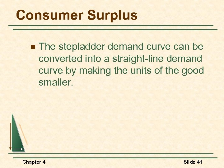 Consumer Surplus n The stepladder demand curve can be converted into a straight-line demand