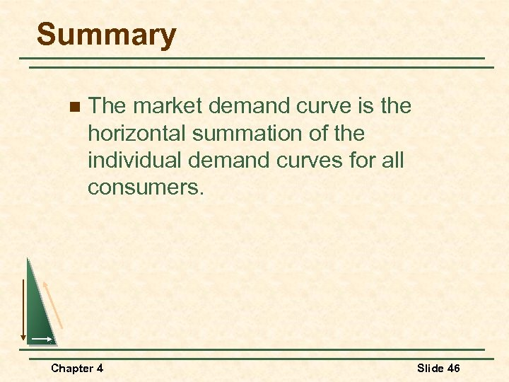 Summary n The market demand curve is the horizontal summation of the individual demand