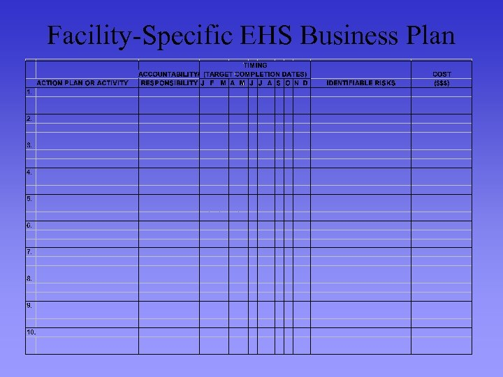 Facility-Specific EHS Business Plan