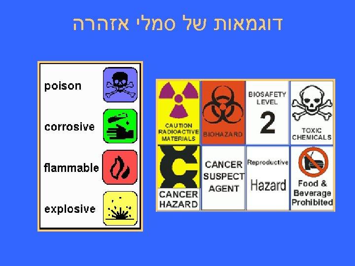 דוגמאות של סמלי אזהרה