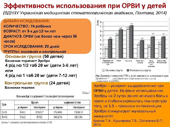 Эффективность использования при ОРВИ у детей (ВДНЗУ Украинская медицинская стоматологическая академия, Полтава, 2014) ДИЗАЙН