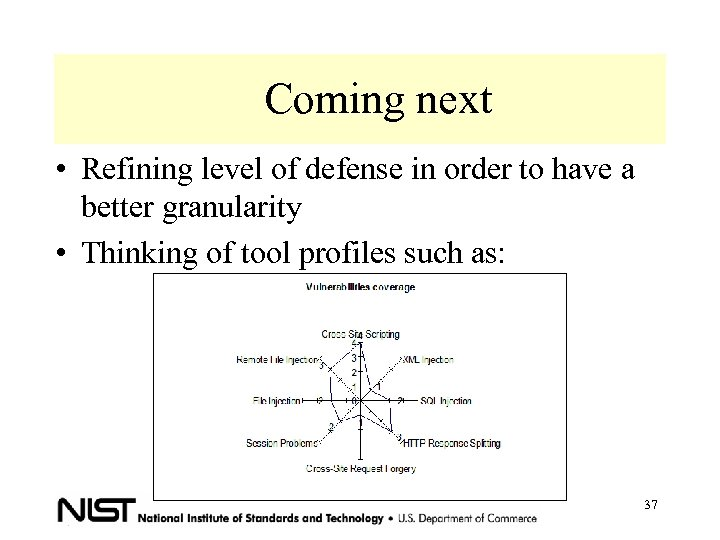 Coming next • Refining level of defense in order to have a better granularity