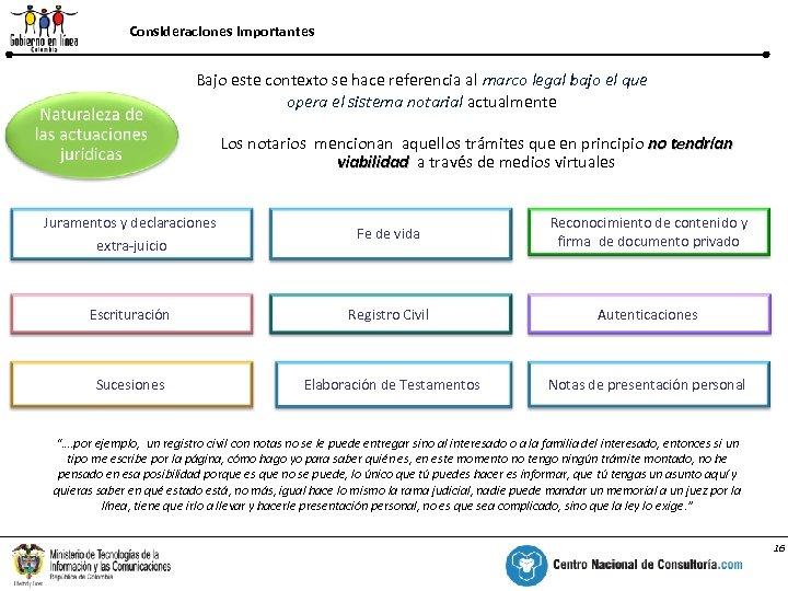 Consideraciones Importantes Bajo este contexto se hace referencia al marco legal bajo el que