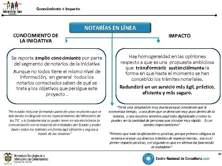 Conocimiento e impacto % NOTARÍAS EN LÍNEA CONOCIMIENTO DE LA INICIATIVA Se reporta amplio