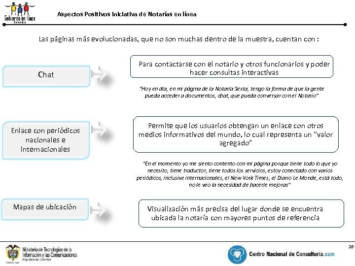 Aspectos Positivos / Iniciativa deutilizados línea recursos Notarías en % Las páginas más evolucionadas,
