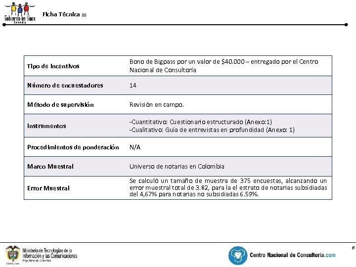 Ficha Técnica (2) % Tipo de incentivos Bono de Bigpass por un valor de