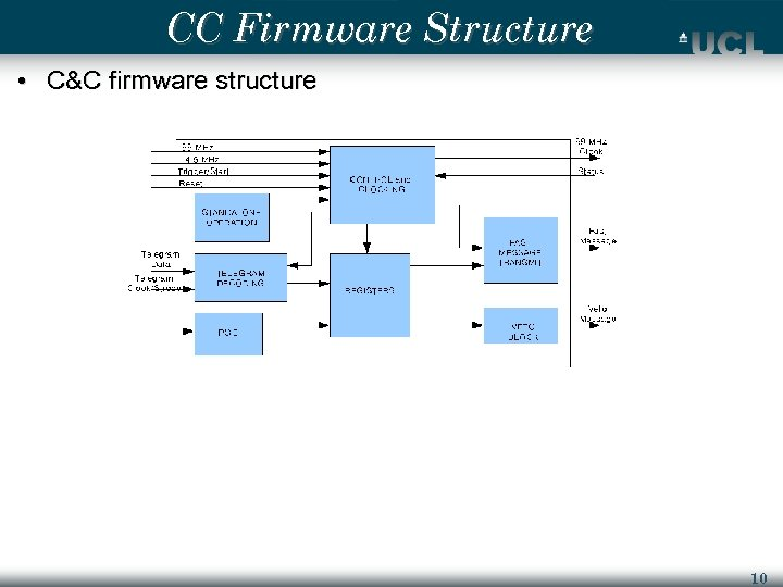 CC Firmware Structure • C&C firmware structure 10