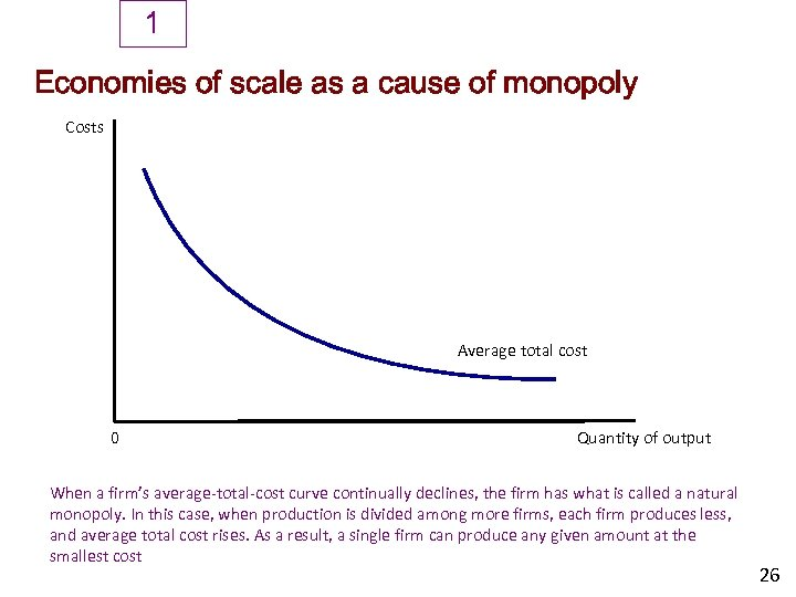 1 Economies of scale as a cause of monopoly Costs Average total cost 0