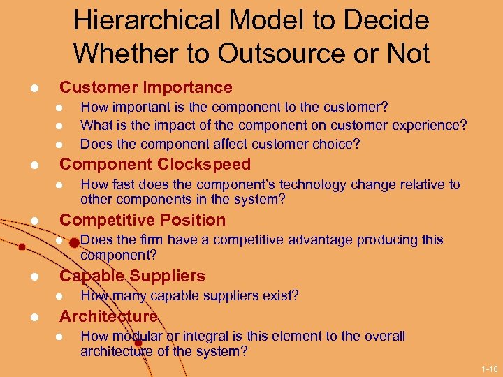 Hierarchical Model to Decide Whether to Outsource or Not l Customer Importance l l