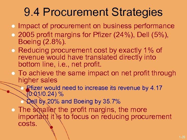 9. 4 Procurement Strategies l l Impact of procurement on business performance 2005 profit