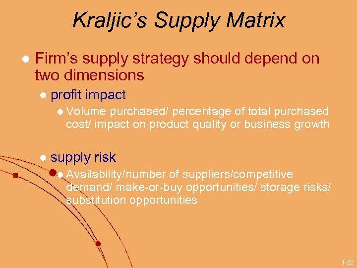 Kraljic's Supply Matrix l Firm's supply strategy should depend on two dimensions l profit