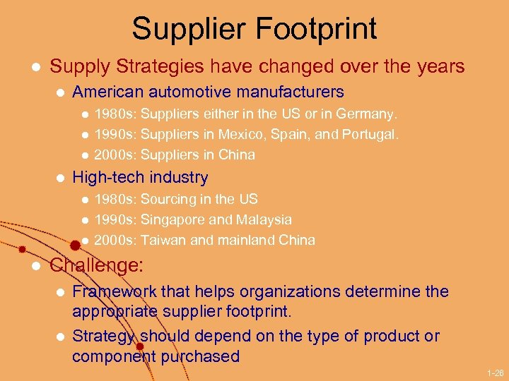 Supplier Footprint l Supply Strategies have changed over the years l American automotive manufacturers