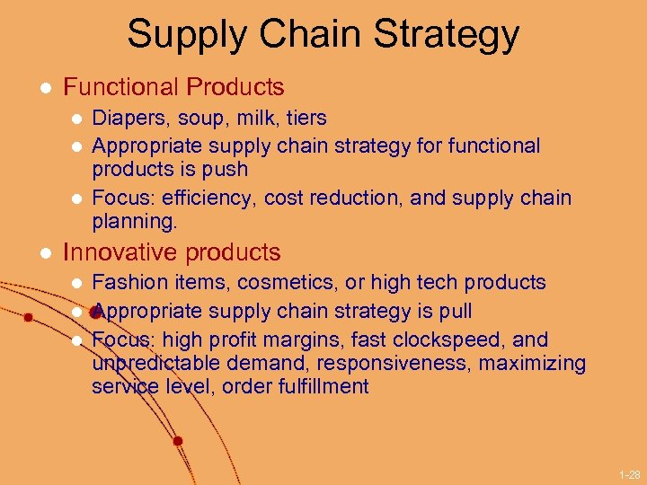 Supply Chain Strategy l Functional Products l l Diapers, soup, milk, tiers Appropriate supply