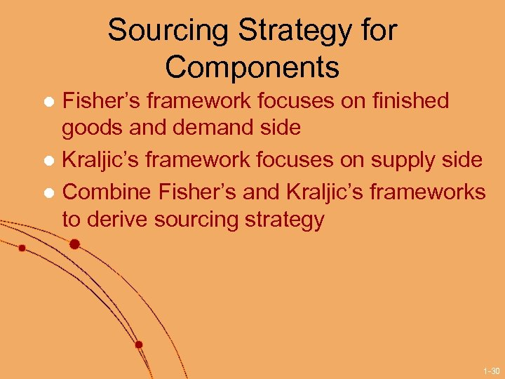 Sourcing Strategy for Components Fisher's framework focuses on finished goods and demand side l