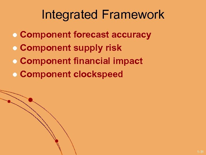 Integrated Framework Component forecast accuracy l Component supply risk l Component financial impact l