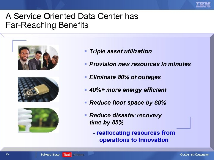 A Service Oriented Data Center has Far-Reaching Benefits § Triple asset utilization § Provision
