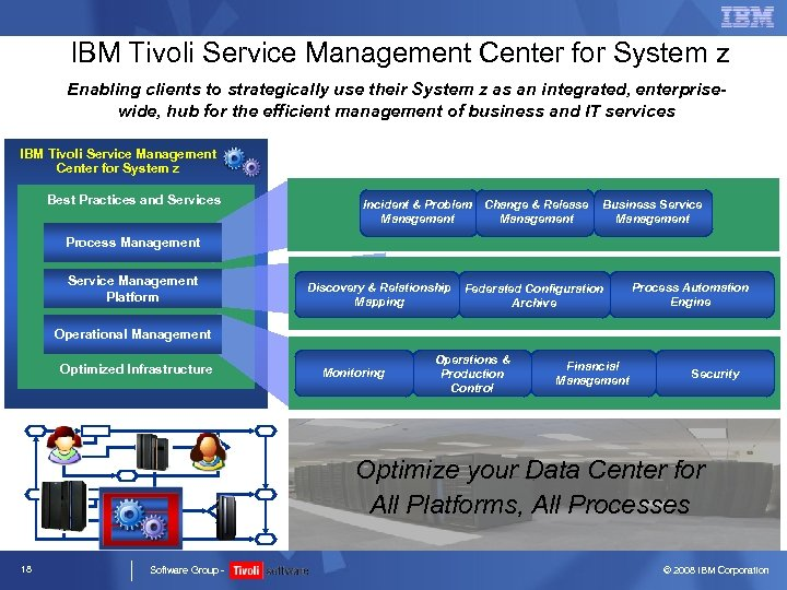 IBM Tivoli Service Management Center for System z Enabling clients to strategically use their