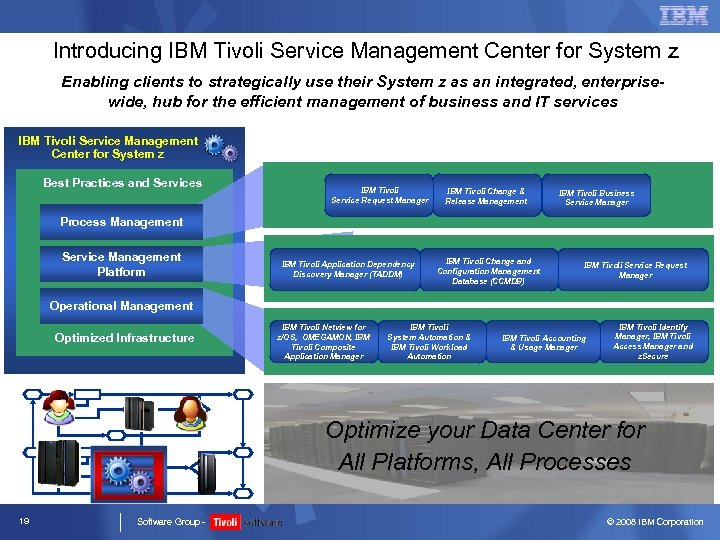 Introducing IBM Tivoli Service Management Center for System z Enabling clients to strategically use