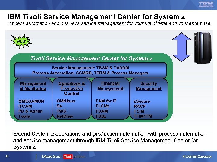 IBM Tivoli Service Management Center for System z Process automation and business service management