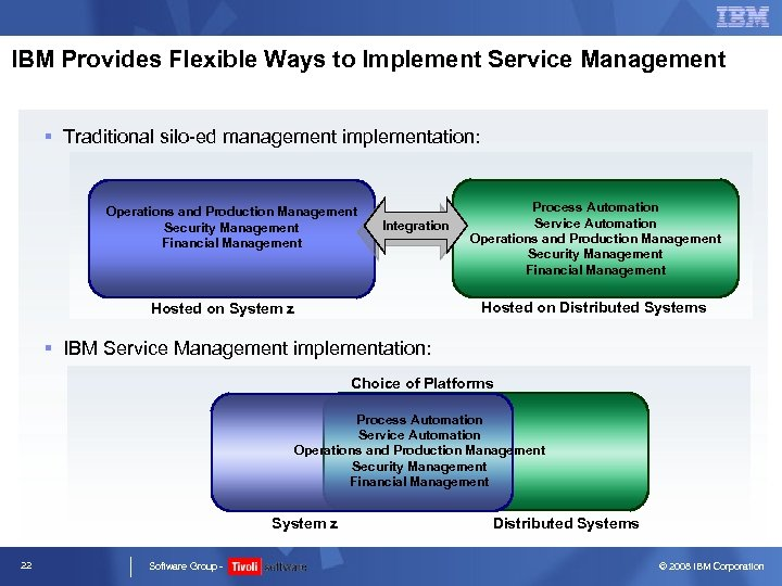 IBM Provides Flexible Ways to Implement Service Management § Traditional silo-ed management implementation: Operations