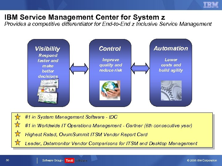 IBM Service Management Center for System z Provides a competitive differentiator for End-to-End z